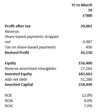 SharePad XPS Pensions ROE valuation table