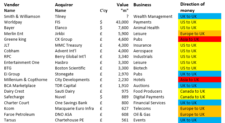 SharePad mergers and acquisitions