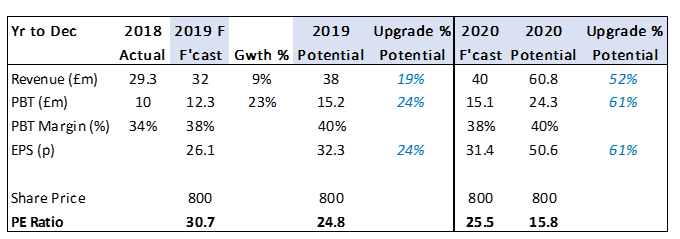 2019 10 14 Jeremy G Weekly Commentary AlphaFX valuation