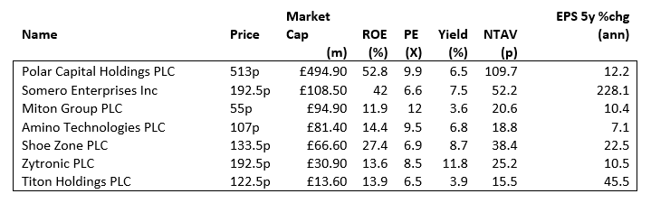 2019 11 11 Jeremy G Weekly Commentary value stocks