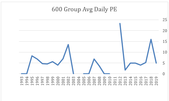 2019 11 18 Jeremy G Weekly Commentary 600 group