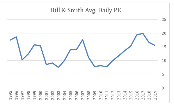 2019 11 18 Jeremy G Weekly Commentary hill smith