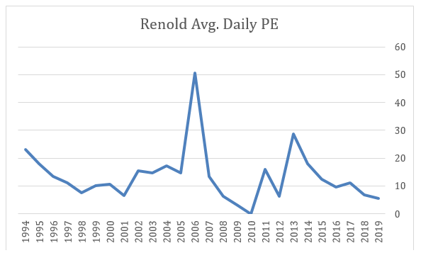 2019 11 18 Jeremy G Weekly Commentary renold