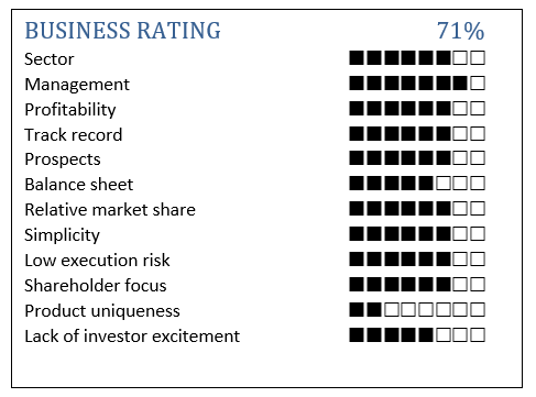 XP Power business rating