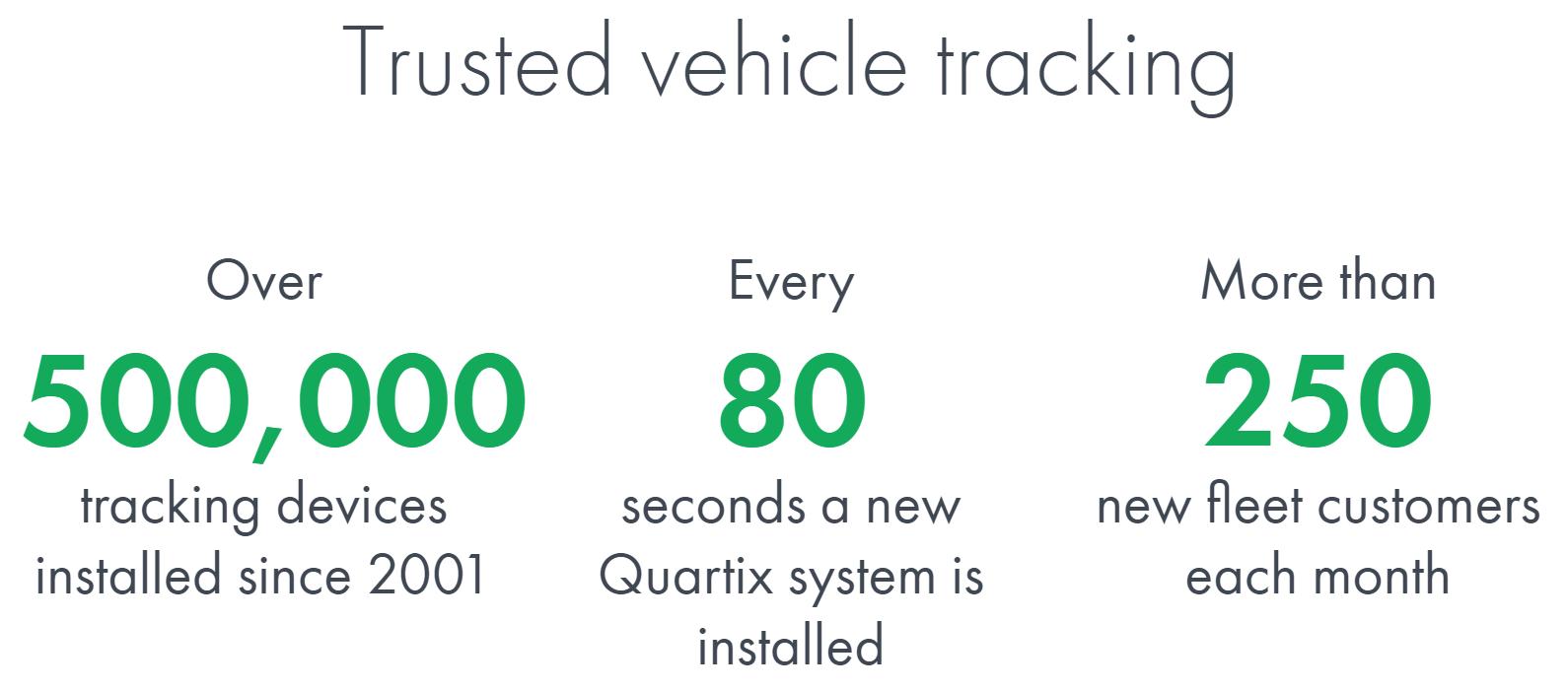 richard_beddard_sharepad_quartix_vehicle_tracking