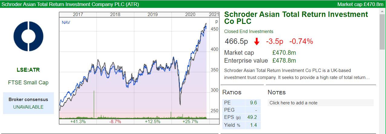 ATR chart sharepad