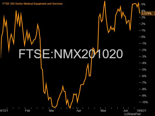 FTSE NMX201020 1