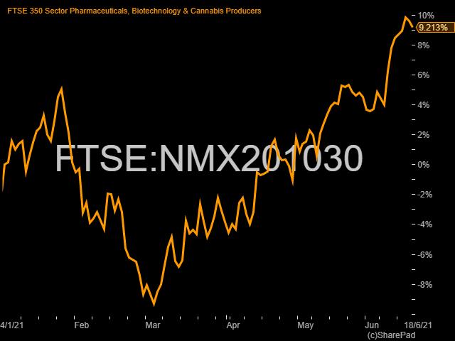 FTSE NMX201030 1