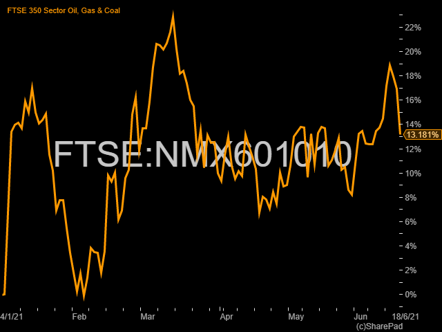 FTSE NMX601010 1