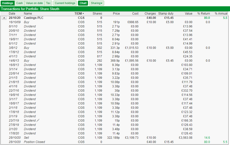 Transactions view in SharePad